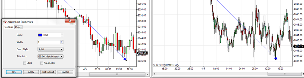 Analyze Price Action on Multiple Timeframes with Global Drawing ...