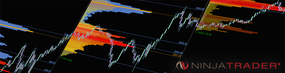 Volume Profile: Track Order Flow on Your Trading Charts