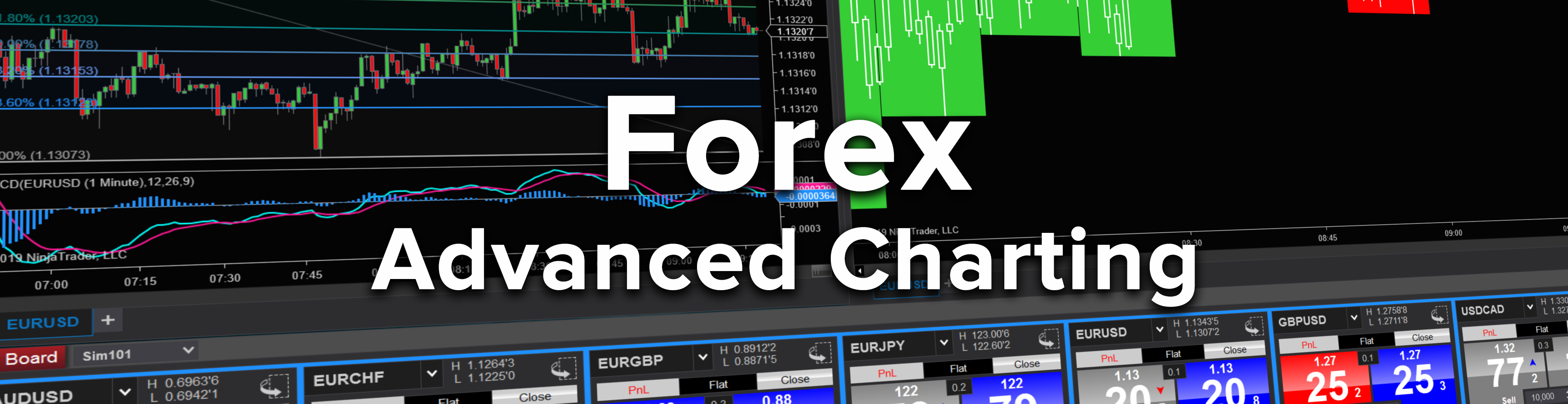 Trading forex with ninjatrader investment research challenge paper cutting