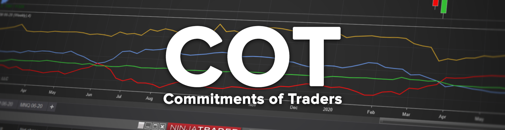 COT indicator Commitment commitments traders