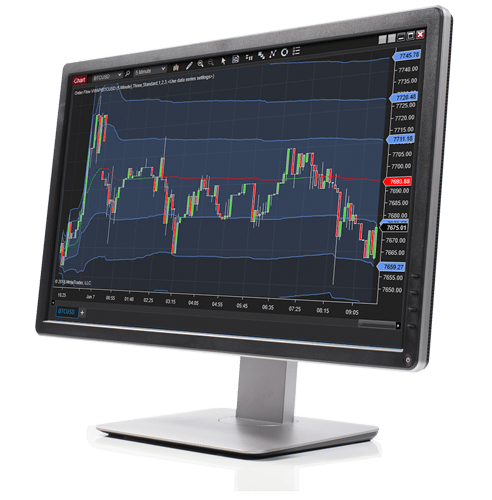 NinjaTrader Crypto Currency