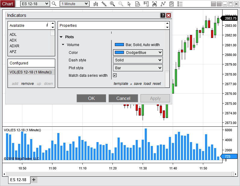 esignal forex for knowledge to action