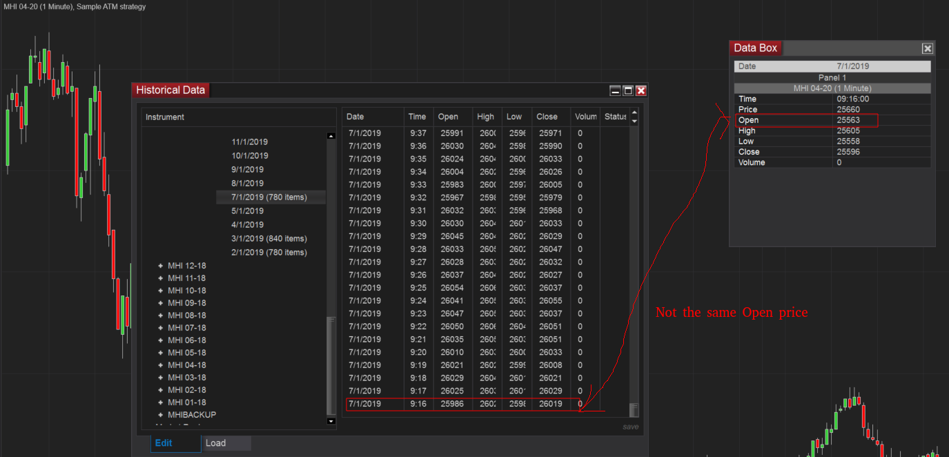 Historical forex data for ninjatrader forum siderow blue mountain capital investments