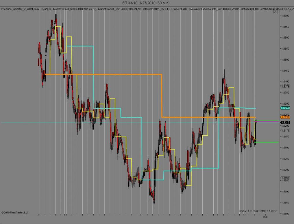 Volume Levels - NinjaTrader Support Forum