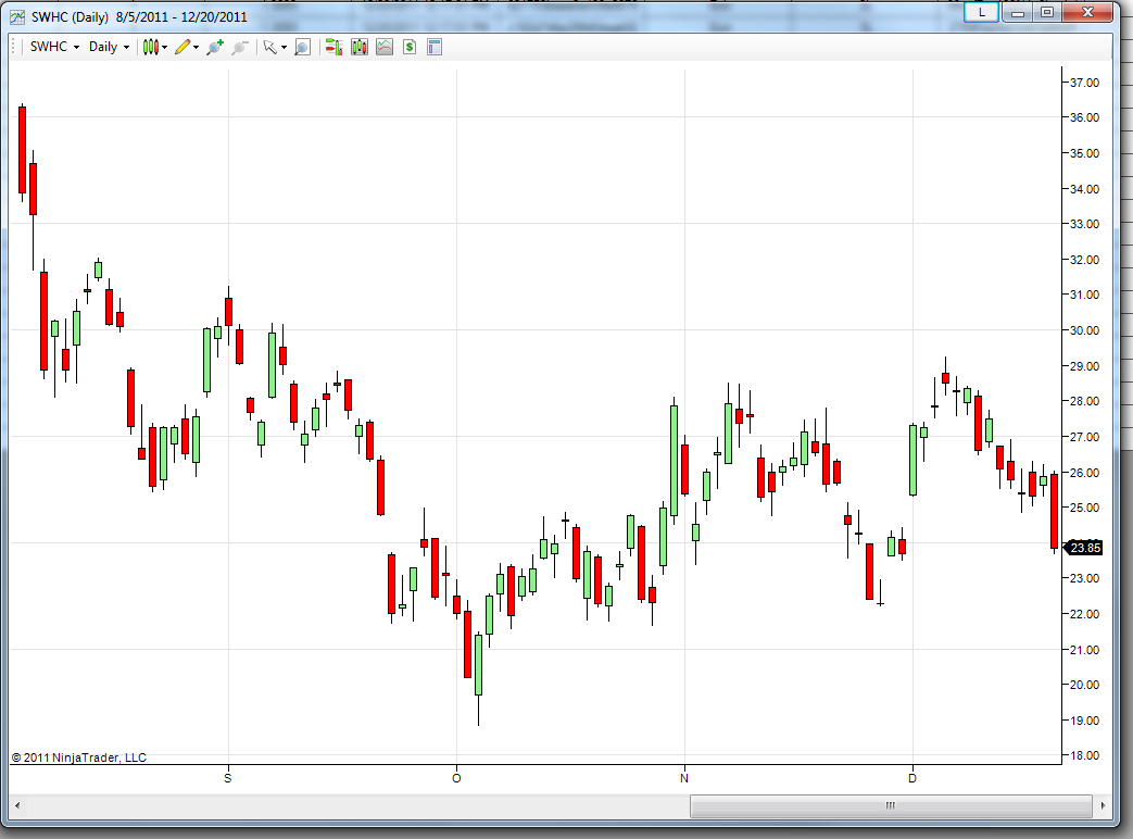 Kinetic End of Day Pricing - NinjaTrader Support Forum