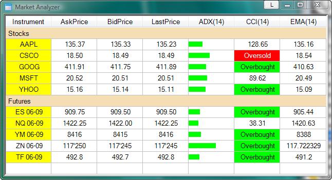 How do i trade penny stocks online