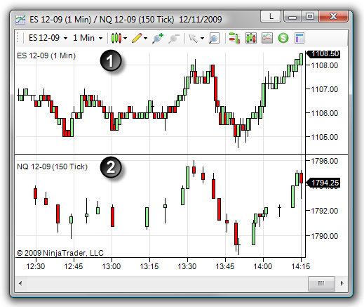 binary options engulfing strategy implementation guide